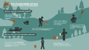 Contentbaer-SEO-Contest-2021 von Seolist.io